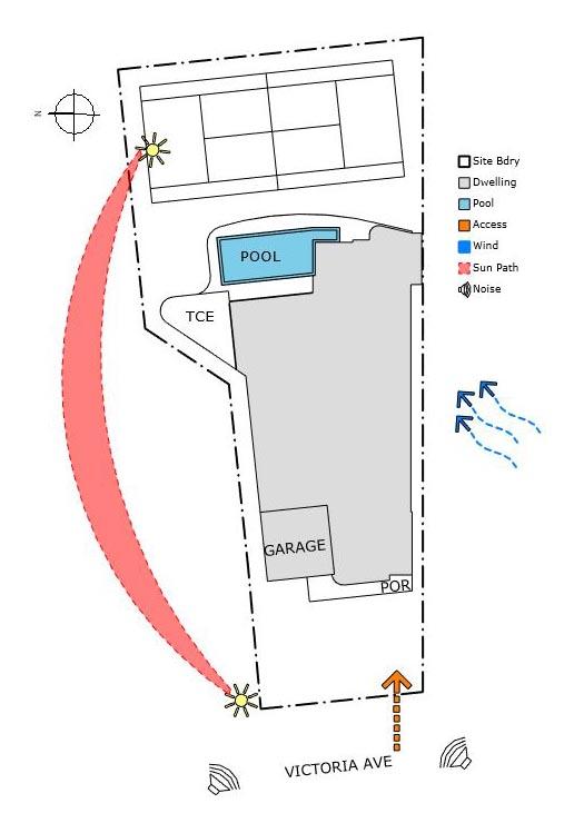 Victoria Avenue environmental site plan